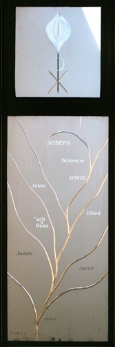 Genealogical Tree of Christ